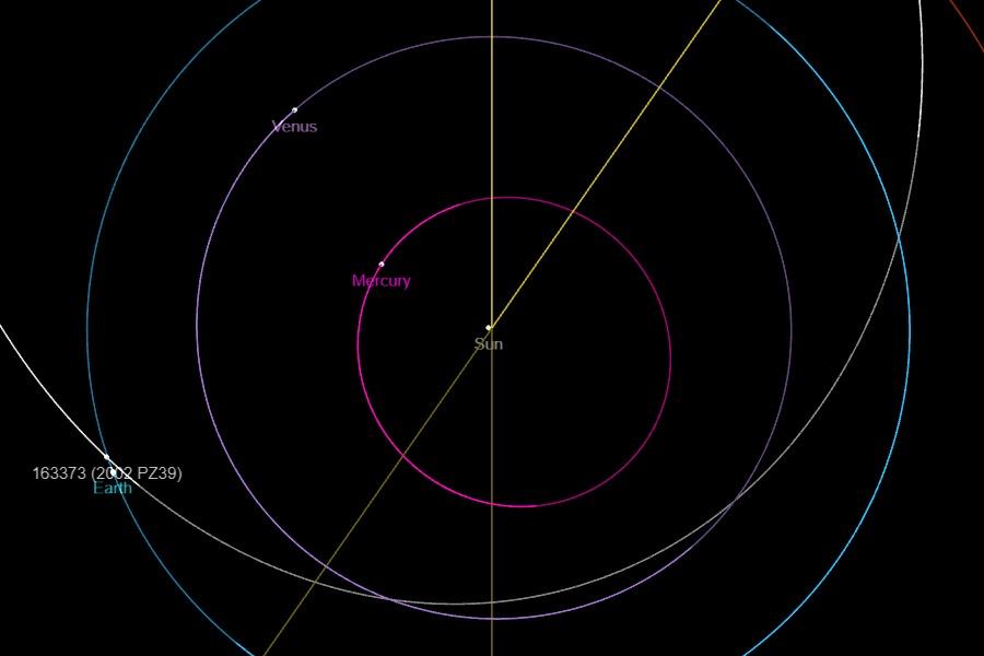 Un peligroso asteroide pasará cerca de la Tierra este 15 de febrero